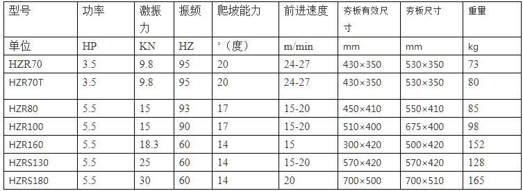 HZR70T汽油必威app安卓版夯.jpg